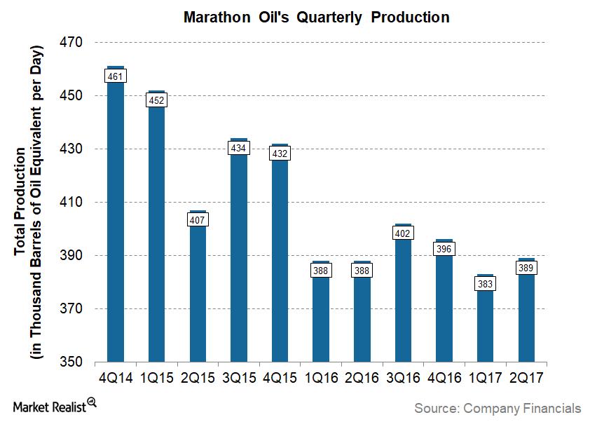 uploads///MRO Q Production