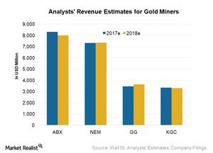 uploads/2017/11/Revenue-estimates-1.png