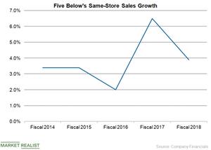 uploads/2019/05/Five-same-store-sales-1.png