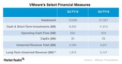 uploads///VMware cash