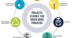 uploads///greenbondprojects