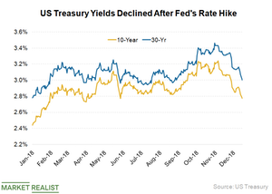 uploads/2019/02/US-Treasury-Yields-1-1.png