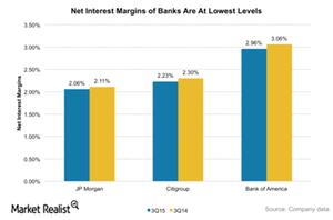 uploads/2015/10/NIM-Banks1.png