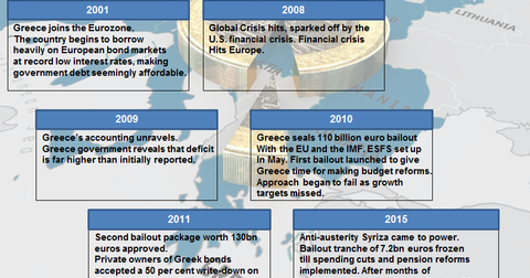 uploads/2015/06/greek-debt-crisis-refuses-to-go-away1.png