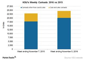 uploads/2016/11/KSU-Carloads-2-1.png