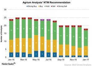 uploads/2017/01/Agrium-Analysts-NTM-Recommendation-2017-01-24-1.jpg