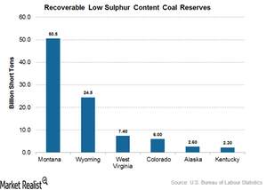 uploads///recoverable low sulphur content coal_Article_Fig