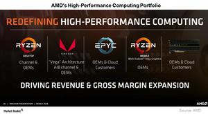 uploads///A_Semiconductors_AMD_Ryzen Rollout