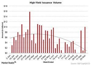 uploads/2015/10/HY-issuance-volume1.jpg