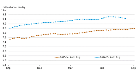 uploads/2015/08/crude-prod.png