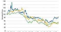 uploads///mep natural gas and wti