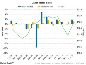 uploads///Japan Retail