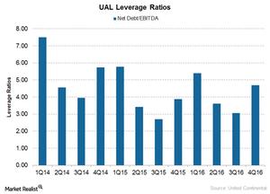 uploads/2017/04/United-Leverage-1.png