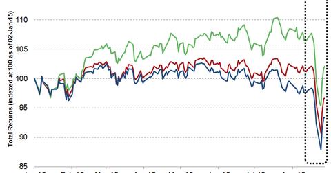 uploads/2015/08/market-movements1.png