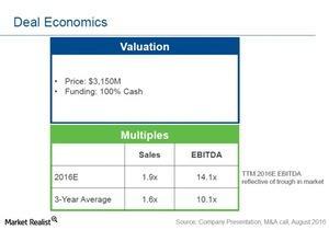 uploads///emerson pentair deal economics