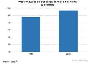 uploads///Western Europe SVOD spend