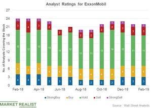 uploads/2019/02/Analyst-ratings-2-1.jpg