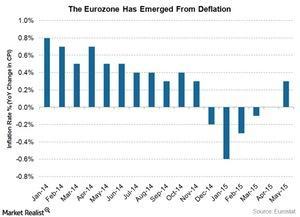 uploads///Eurozone inflation