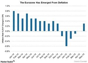 uploads/2015/06/Eurozone-inflation1.jpg