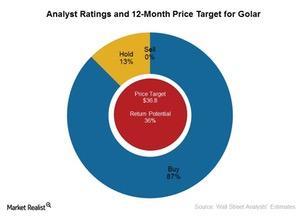 uploads/2017/02/analyst-ratings-1.jpg