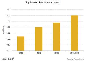 uploads/2015/11/TRIP-restaurants1.png