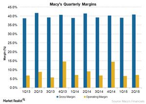 uploads/2015/08/Macys-2Q15-margins1.png