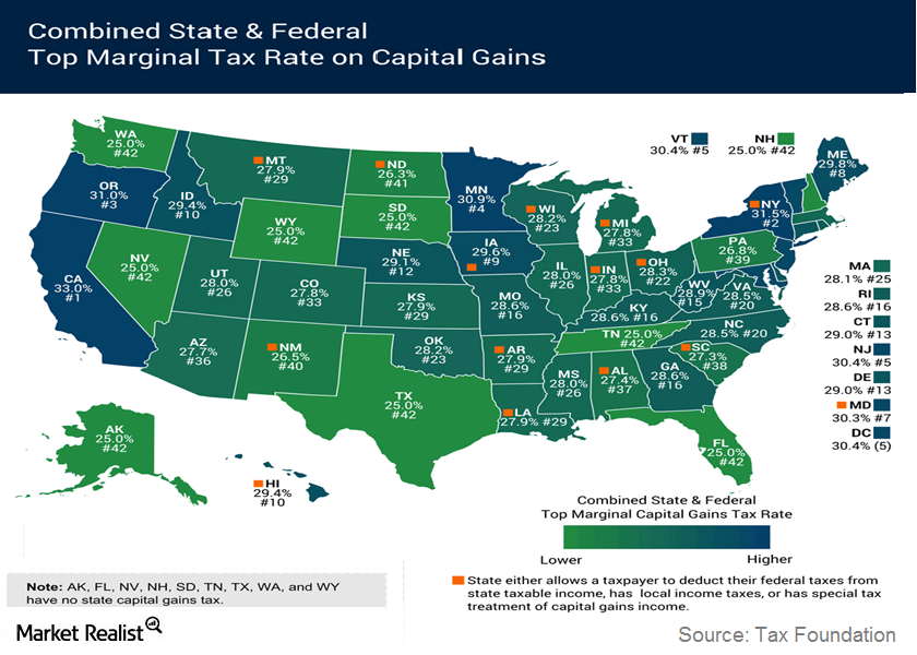 uploads///state wise marginal tax rate on capital gains