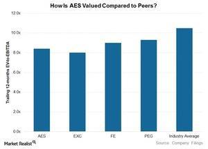 uploads/2017/01/aes-valuation-1.jpg