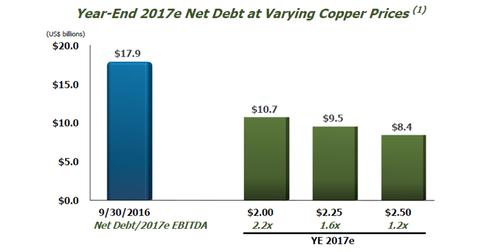 uploads/2017/01/part-6-debt-1.png