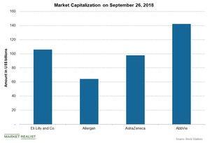 uploads/2018/09/Chart-005-3-1.jpg