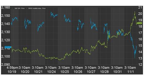 uploads/2016/11/Volatility.png