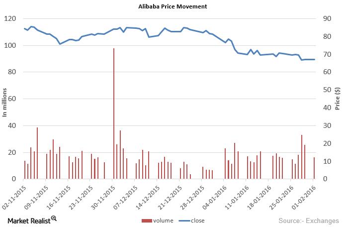 uploads///Alibaba