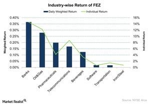 uploads/2015/11/Industry-wise-Return-of-FEZ-2015-11-181.jpg