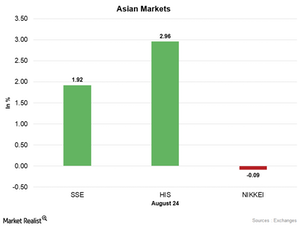 uploads/2017/08/Asian-MArkets-Weekly-1.png