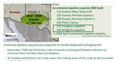 uploads///MMPs Presence in the Permian Basin