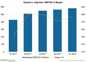 uploads/2018/07/EBITDA-Margin-1.png