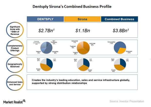 uploads///combined business profile