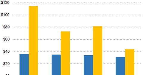 uploads/2019/02/Graph-2-9-1.png