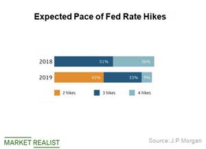 uploads/2018/06/Fed-rate-hike-2-1.png
