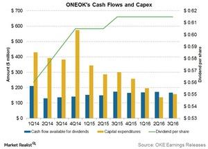 uploads/2016/11/oneoks-cash-flows-and-capex-1.jpg