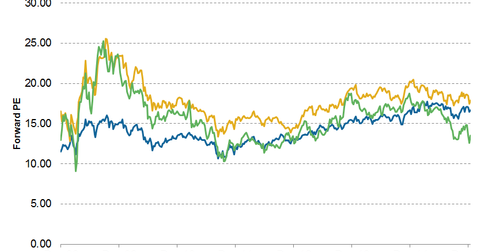 uploads/2015/12/valuation5.png