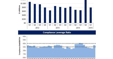 uploads/2015/06/liquidity.jpg