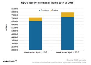 uploads/2017/04/NSC-Intermodal-1.png