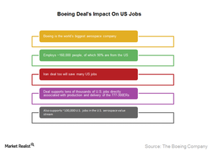 uploads/2016/12/US-jobs-1.png