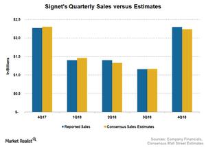 uploads/2018/03/SIG-Sales-2-1.png