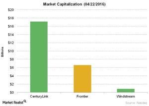 uploads/2016/04/Telecom-Market-Capitalization-04-22-20161.jpg