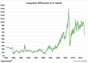 uploads/2014/12/P7-ULT-Crude1.png