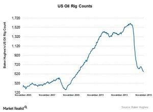 uploads///Crude oil