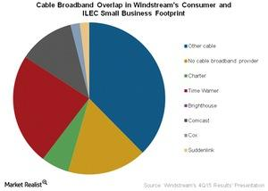 uploads/2016/02/Telecom-Cable-Broadband-Overlap-in-Windstreams-Consumer-and-ILEC-Small-Business-Footprint-1.jpg