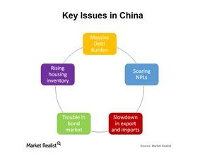uploads///Key issues in China